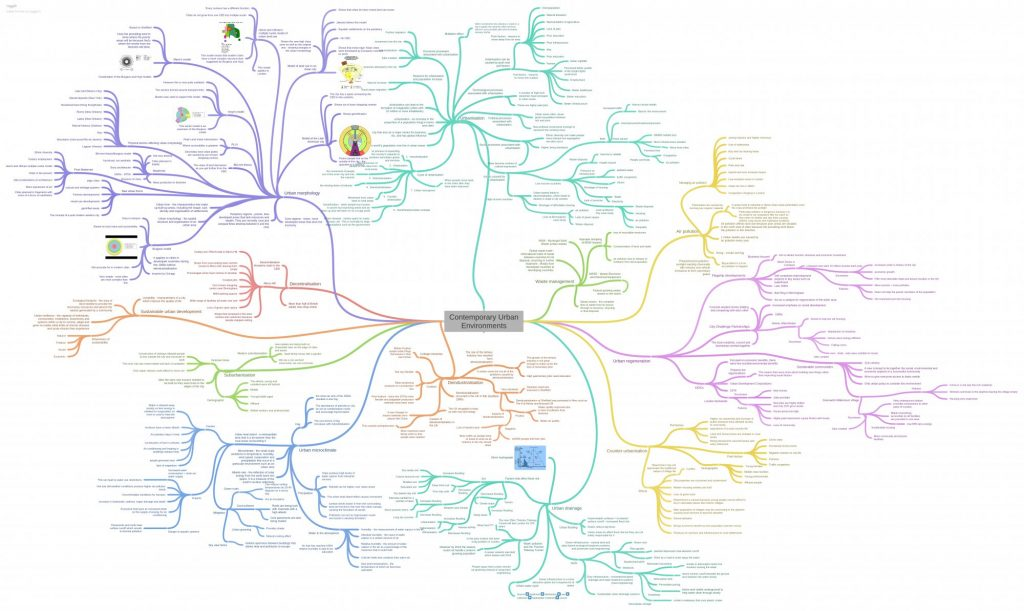 Aplikasi Mind Map Coogle